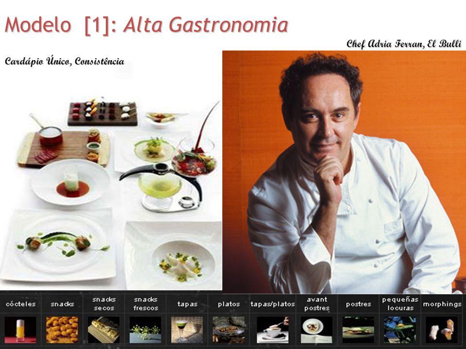 Modelo [1]: Alta Gastronomia
